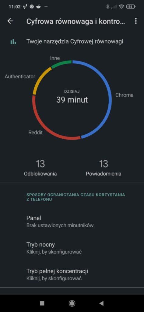 Rozkład czasu przed ekranem